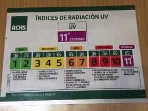 UV-Warnschild - auf maximaler Stufe